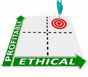 Ethical Vs Profitable Matrix Ethics and Profits Converge